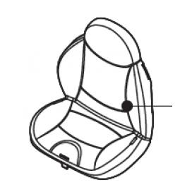 Mini Push Seat